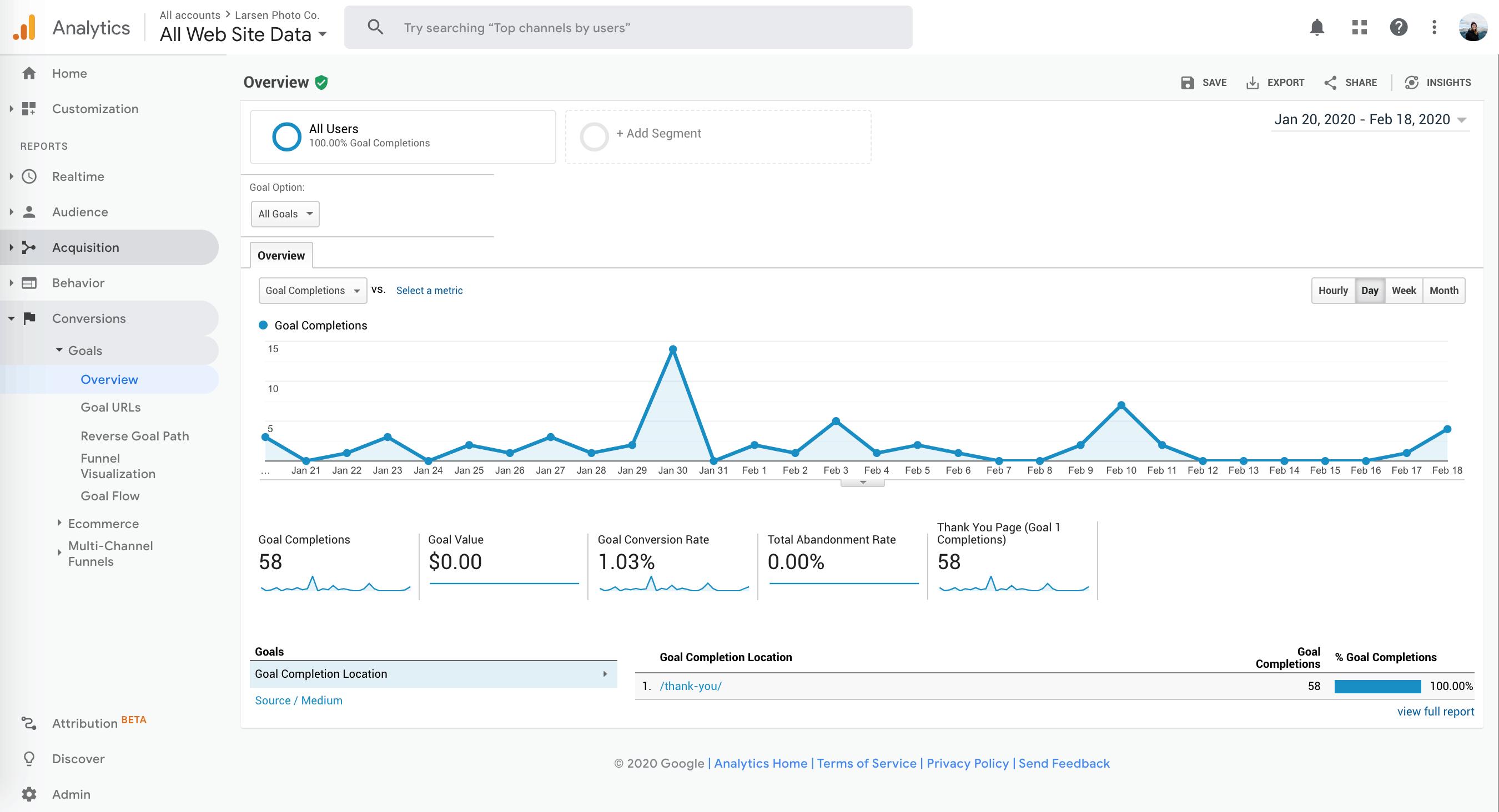 Screenshot of Google Analytics conversion tracking